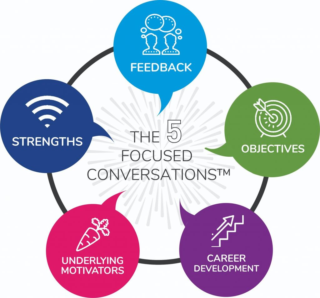 5 FOCUSed Conversations™