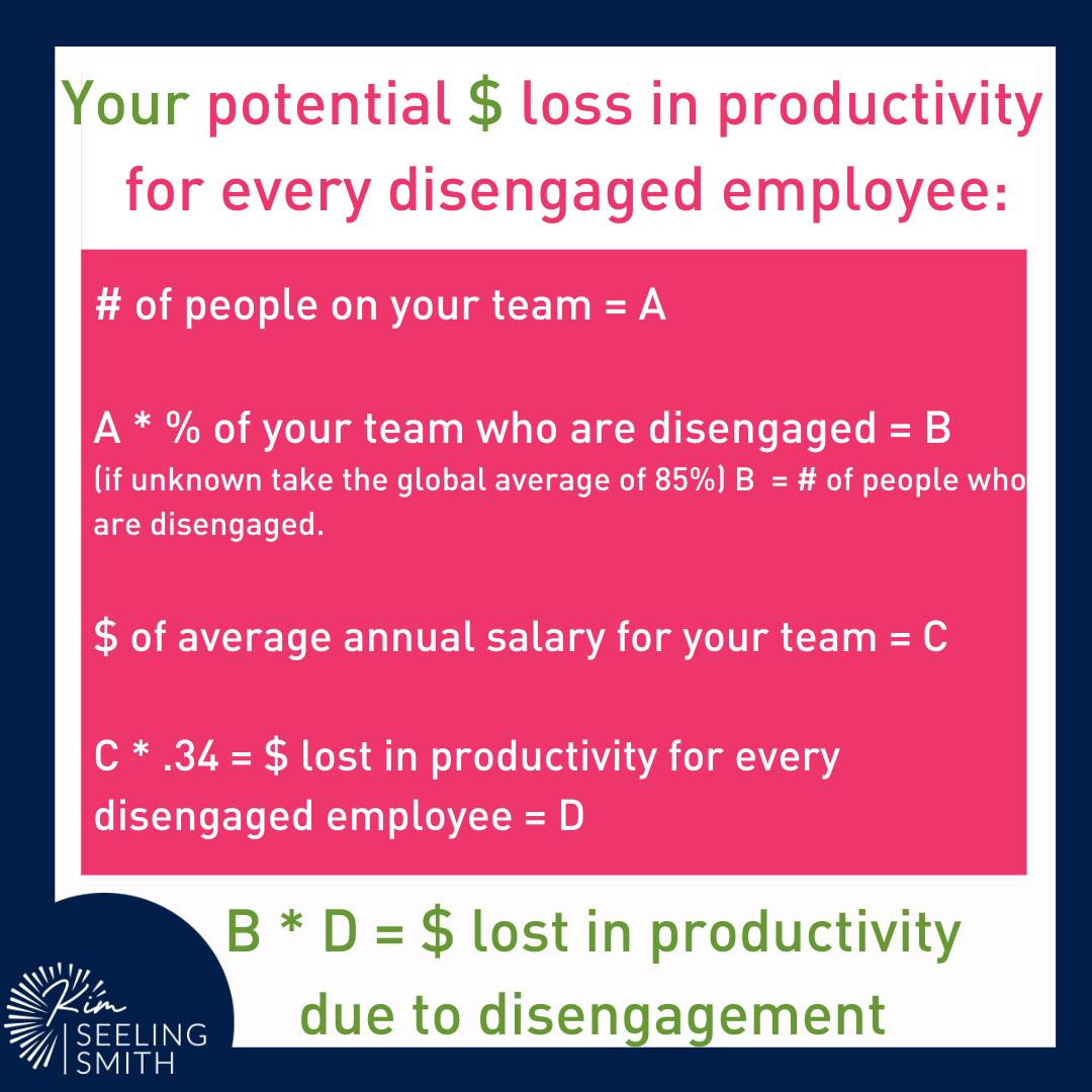 Your Potential $ Loss In Productivity